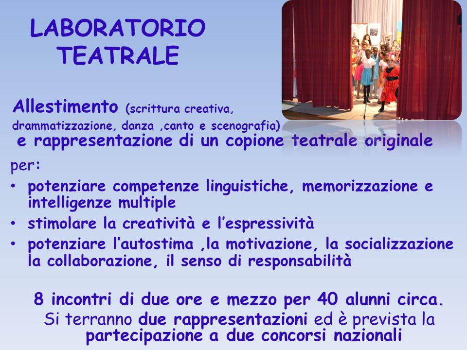LABORATORIO TEATRALE per: potenziare competenze linguistiche, memorizzazione e intelligenze multiple stimolare la creatività e l'espressività potenzia
