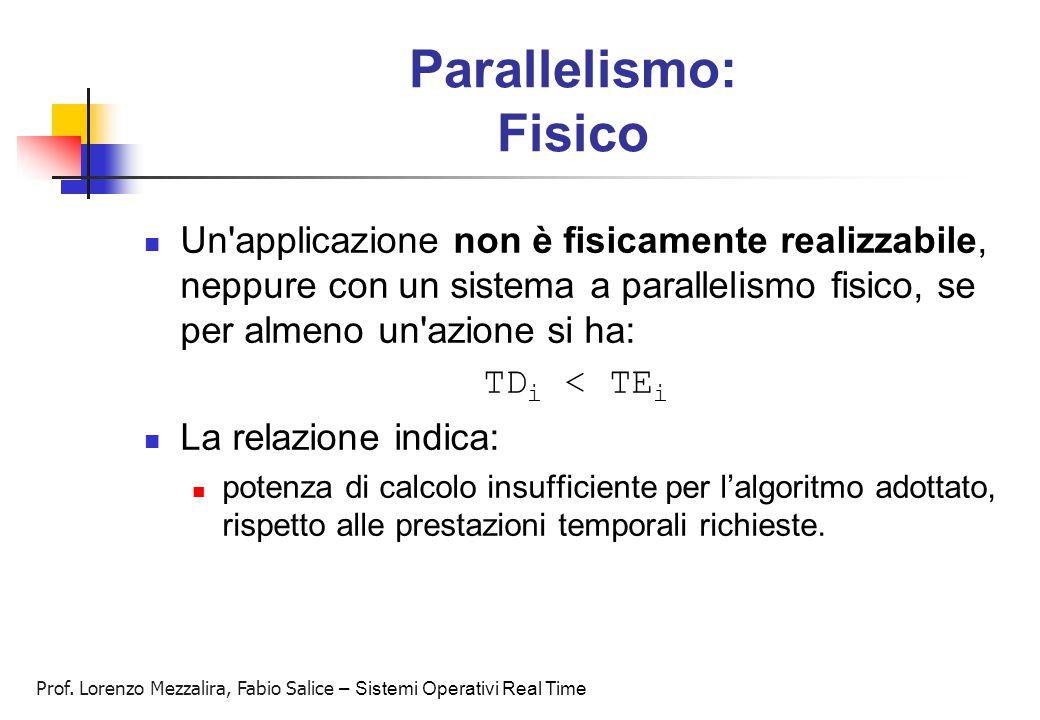 Prof. Lorenzo Mezzalira, Fabio Salice – Sistemi Operativi Real Time Parallelismo: Fisico Un'applicazione non è fisicamente realizzabile, neppure con u