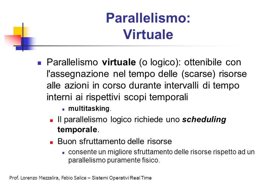 Prof. Lorenzo Mezzalira, Fabio Salice – Sistemi Operativi Real Time Parallelismo: Virtuale Parallelismo virtuale (o logico): ottenibile con l'assegnaz