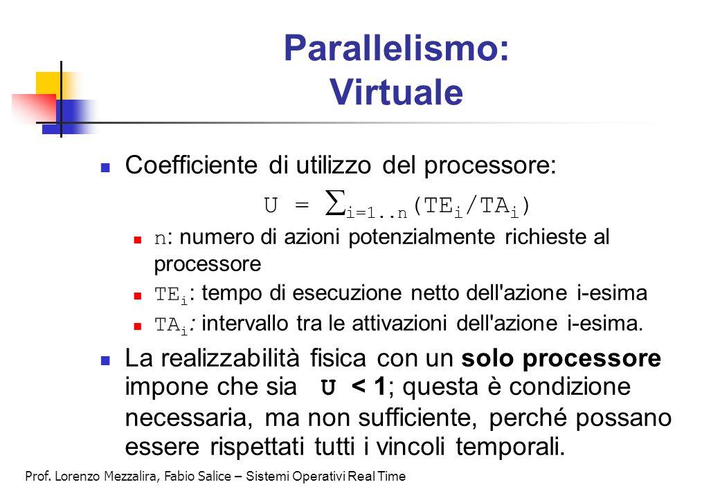 Prof. Lorenzo Mezzalira, Fabio Salice – Sistemi Operativi Real Time Parallelismo: Virtuale Coefficiente di utilizzo del processore: U =  i=1..n (TE i