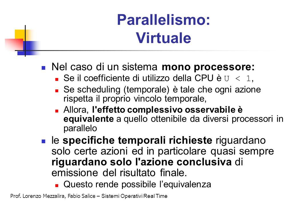 Prof. Lorenzo Mezzalira, Fabio Salice – Sistemi Operativi Real Time Parallelismo: Virtuale Nel caso di un sistema mono processore: Se il coefficiente