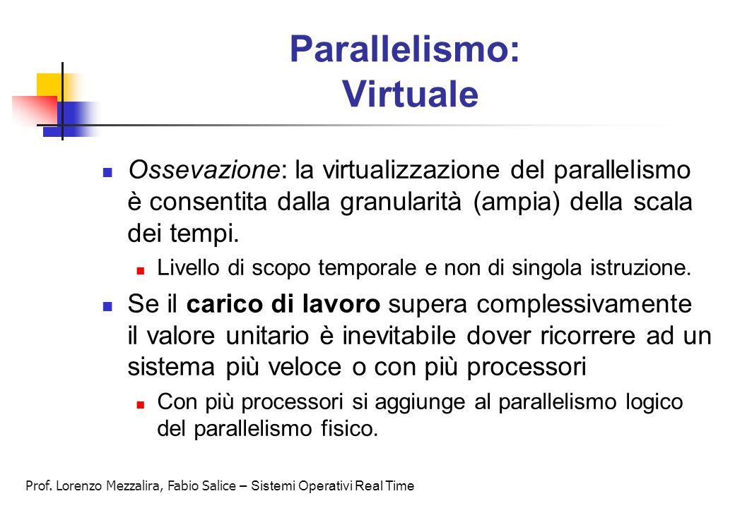 Prof. Lorenzo Mezzalira, Fabio Salice – Sistemi Operativi Real Time Parallelismo: Virtuale Ossevazione: la virtualizzazione del parallelismo è consent