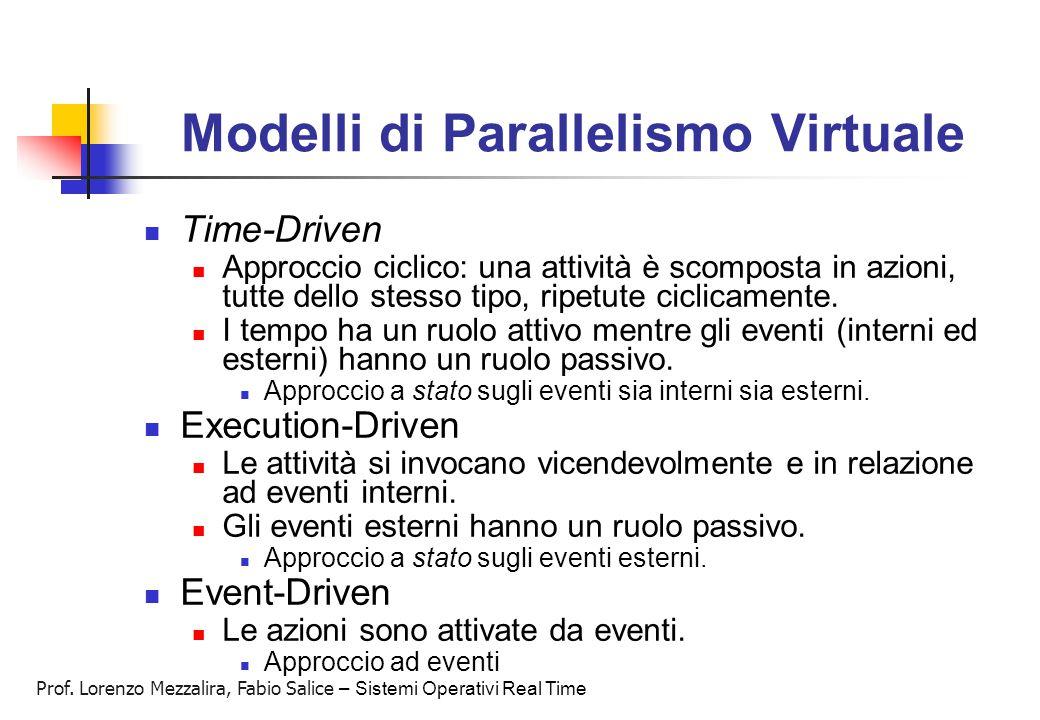 Prof. Lorenzo Mezzalira, Fabio Salice – Sistemi Operativi Real Time Modelli di Parallelismo Virtuale Time-Driven Approccio ciclico: una attività è sco