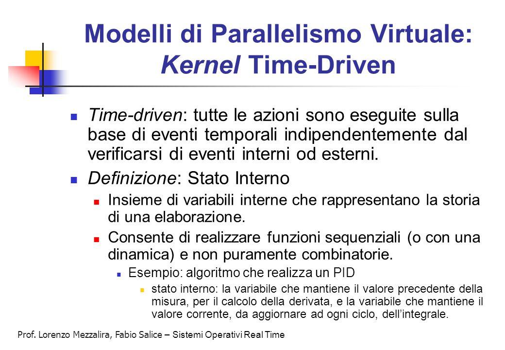 Prof. Lorenzo Mezzalira, Fabio Salice – Sistemi Operativi Real Time Modelli di Parallelismo Virtuale: Kernel Time-Driven Time-driven: tutte le azioni