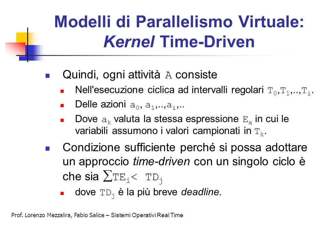 Prof. Lorenzo Mezzalira, Fabio Salice – Sistemi Operativi Real Time Modelli di Parallelismo Virtuale: Kernel Time-Driven Quindi, ogni attività A consi