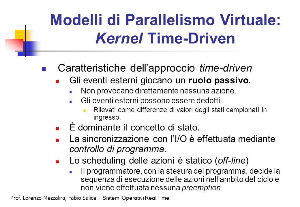 Prof. Lorenzo Mezzalira, Fabio Salice – Sistemi Operativi Real Time Modelli di Parallelismo Virtuale: Kernel Time-Driven Caratteristiche dell'approcci
