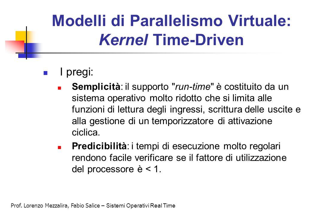 Prof. Lorenzo Mezzalira, Fabio Salice – Sistemi Operativi Real Time Modelli di Parallelismo Virtuale: Kernel Time-Driven I pregi: Semplicità: il suppo