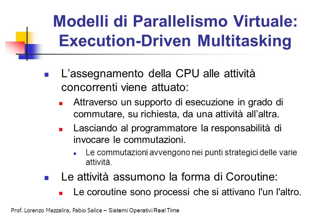 Prof. Lorenzo Mezzalira, Fabio Salice – Sistemi Operativi Real Time Modelli di Parallelismo Virtuale: Execution-Driven Multitasking L'assegnamento del