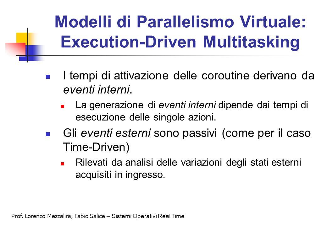 Prof. Lorenzo Mezzalira, Fabio Salice – Sistemi Operativi Real Time Modelli di Parallelismo Virtuale: Execution-Driven Multitasking I tempi di attivaz