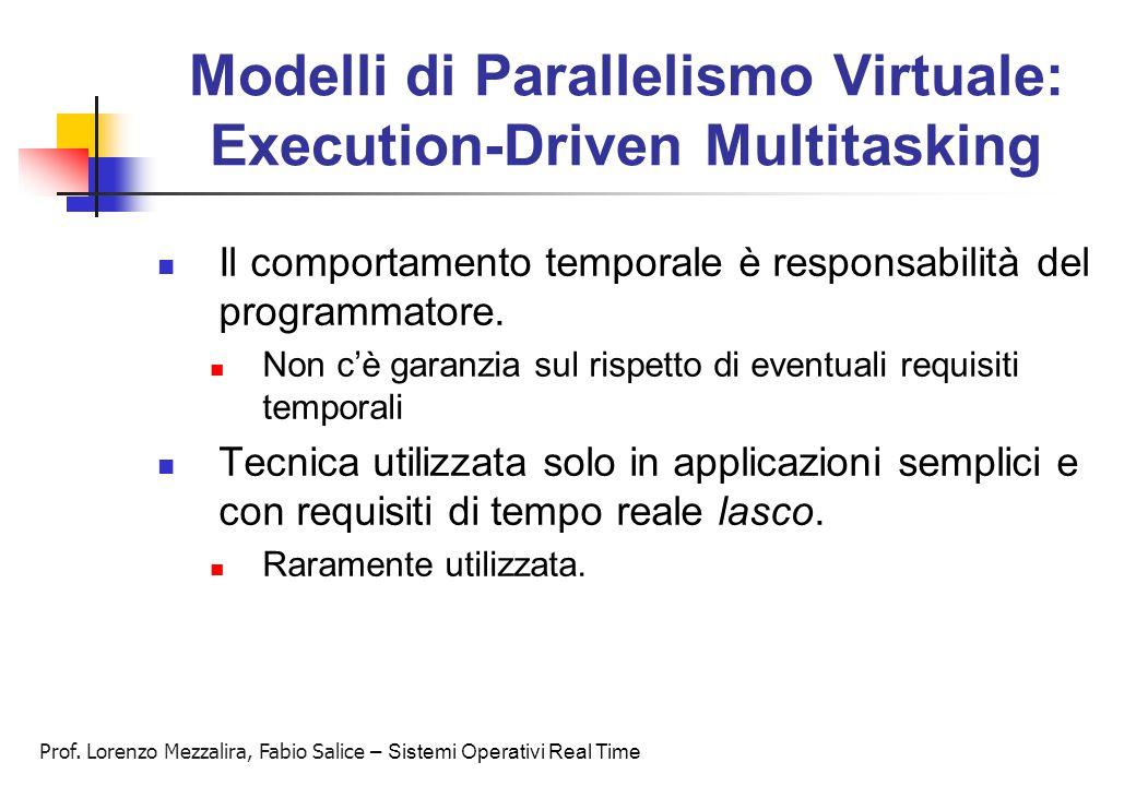 Prof. Lorenzo Mezzalira, Fabio Salice – Sistemi Operativi Real Time Modelli di Parallelismo Virtuale: Execution-Driven Multitasking Il comportamento t