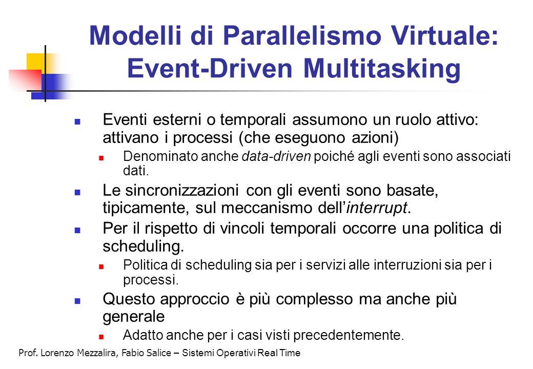 Prof. Lorenzo Mezzalira, Fabio Salice – Sistemi Operativi Real Time Modelli di Parallelismo Virtuale: Event-Driven Multitasking Eventi esterni o tempo