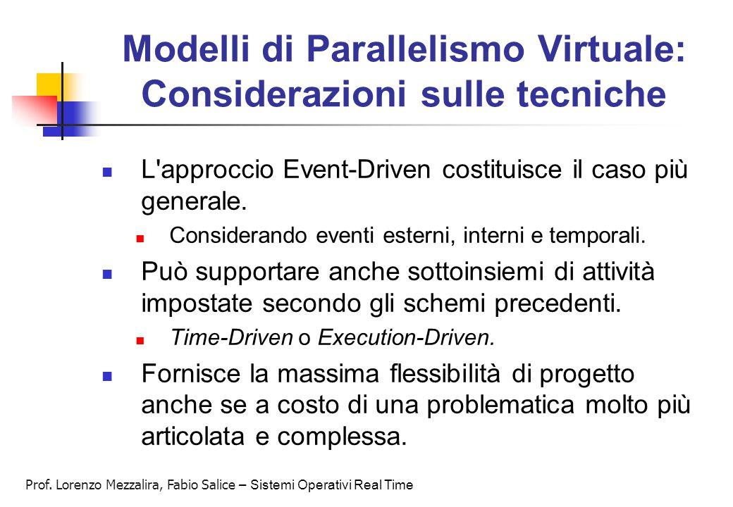 Prof. Lorenzo Mezzalira, Fabio Salice – Sistemi Operativi Real Time Modelli di Parallelismo Virtuale: Considerazioni sulle tecniche L'approccio Event-