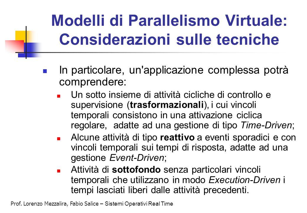 Prof. Lorenzo Mezzalira, Fabio Salice – Sistemi Operativi Real Time Modelli di Parallelismo Virtuale: Considerazioni sulle tecniche In particolare, un