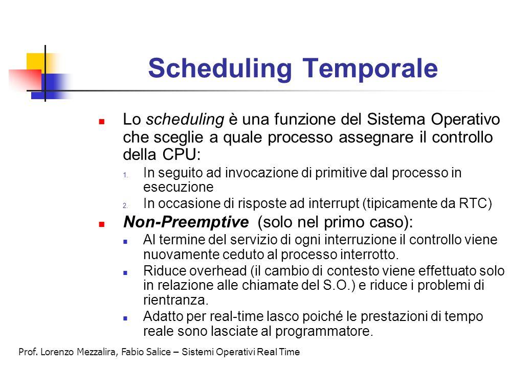 Prof. Lorenzo Mezzalira, Fabio Salice – Sistemi Operativi Real Time Scheduling Temporale Lo scheduling è una funzione del Sistema Operativo che scegli