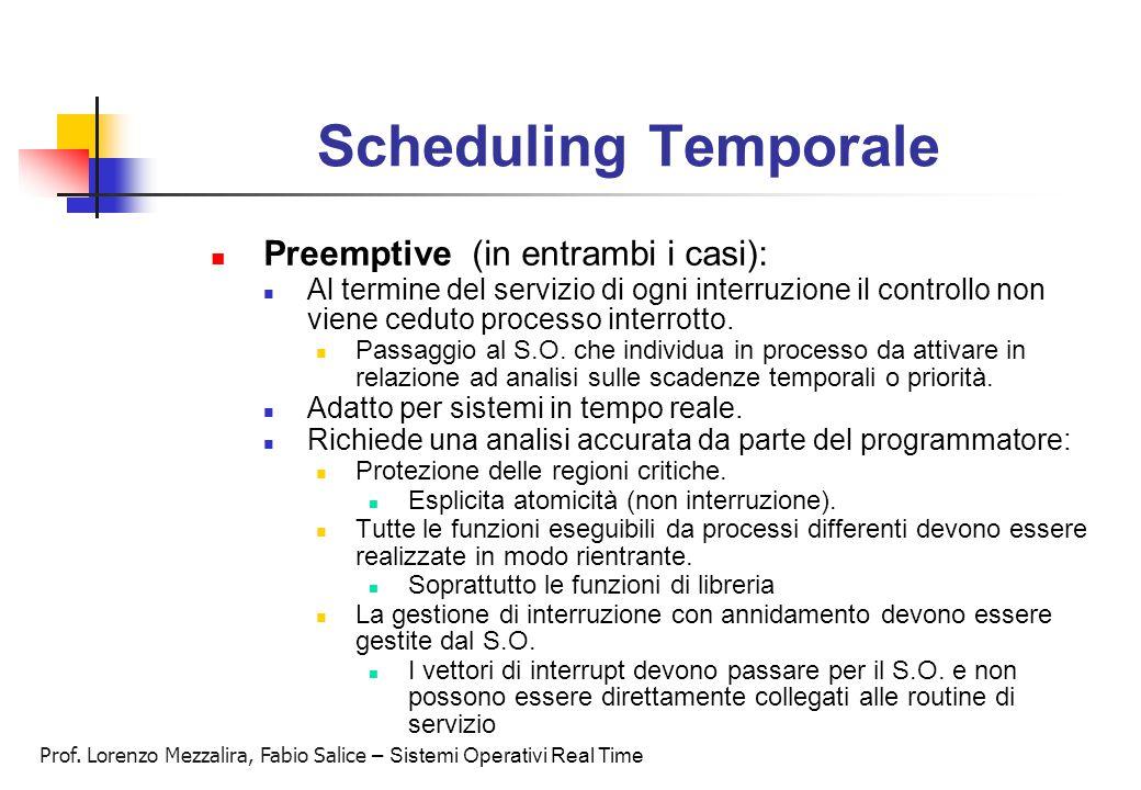 Prof. Lorenzo Mezzalira, Fabio Salice – Sistemi Operativi Real Time Scheduling Temporale Preemptive (in entrambi i casi): Al termine del servizio di o