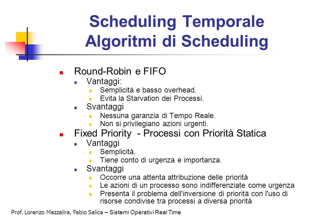 Prof. Lorenzo Mezzalira, Fabio Salice – Sistemi Operativi Real Time Scheduling Temporale Algoritmi di Scheduling Round-Robin e FIFO Vantaggi: Semplici