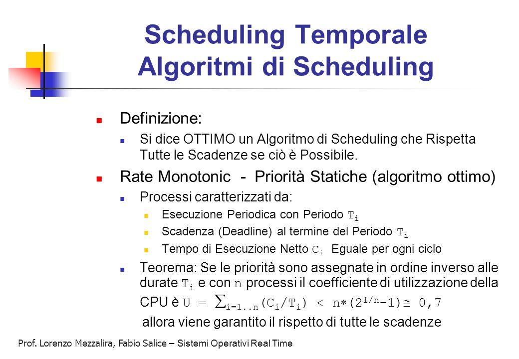 Prof. Lorenzo Mezzalira, Fabio Salice – Sistemi Operativi Real Time Scheduling Temporale Algoritmi di Scheduling Definizione: Si dice OTTIMO un Algori