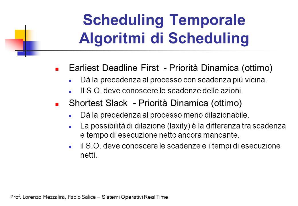 Prof. Lorenzo Mezzalira, Fabio Salice – Sistemi Operativi Real Time Scheduling Temporale Algoritmi di Scheduling Earliest Deadline First - Priorità Di