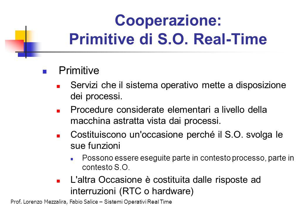 Prof. Lorenzo Mezzalira, Fabio Salice – Sistemi Operativi Real Time Cooperazione: Primitive di S.O. Real-Time Primitive Servizi che il sistema operati