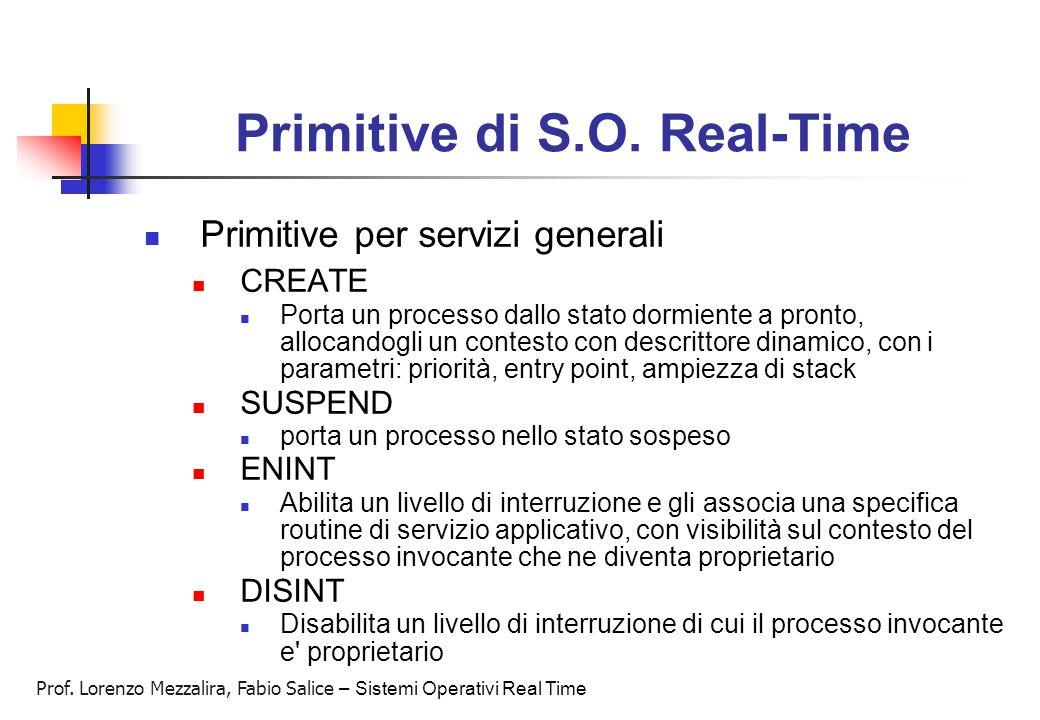 Prof. Lorenzo Mezzalira, Fabio Salice – Sistemi Operativi Real Time Primitive di S.O. Real-Time Primitive per servizi generali CREATE Porta un process
