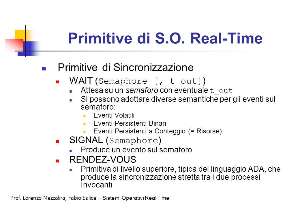 Prof. Lorenzo Mezzalira, Fabio Salice – Sistemi Operativi Real Time Primitive di S.O. Real-Time Primitive di Sincronizzazione WAIT ( Semaphore [, t_ou