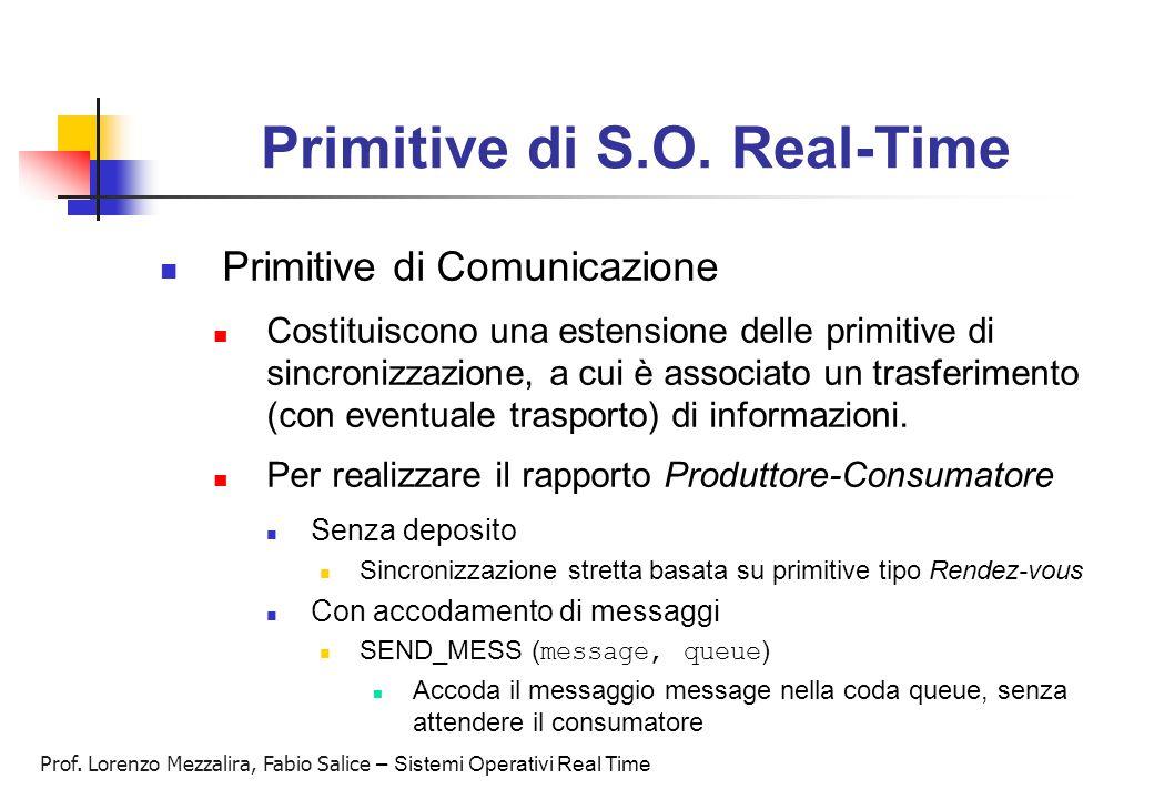 Prof. Lorenzo Mezzalira, Fabio Salice – Sistemi Operativi Real Time Primitive di S.O. Real-Time Primitive di Comunicazione Costituiscono una estension