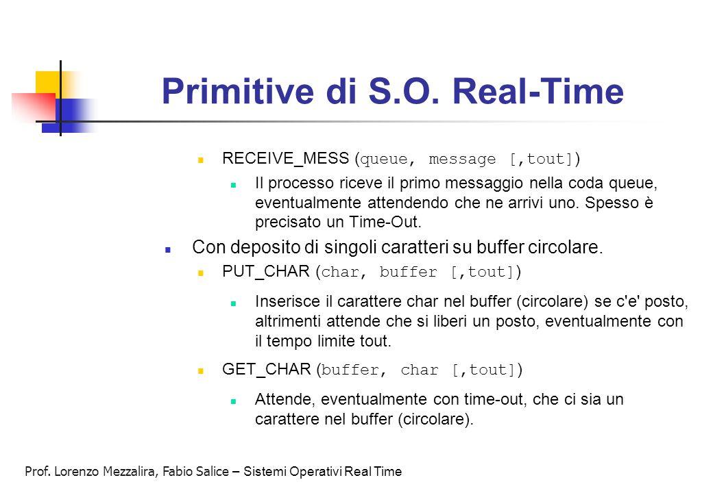 Prof. Lorenzo Mezzalira, Fabio Salice – Sistemi Operativi Real Time Primitive di S.O. Real-Time RECEIVE_MESS ( queue, message [,tout] ) Il processo ri