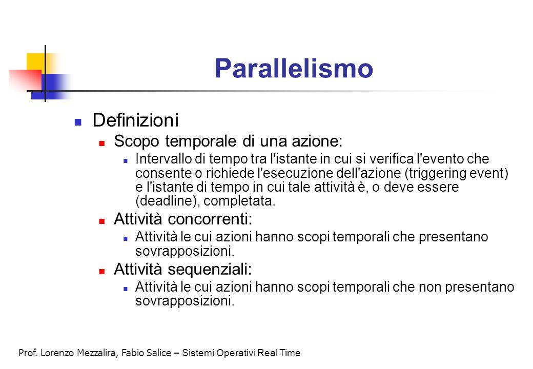 Prof. Lorenzo Mezzalira, Fabio Salice – Sistemi Operativi Real Time Parallelismo Definizioni Scopo temporale di una azione: Intervallo di tempo tra l'
