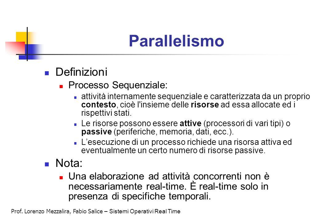 Prof. Lorenzo Mezzalira, Fabio Salice – Sistemi Operativi Real Time Parallelismo Definizioni Processo Sequenziale: attività internamente sequenziale e