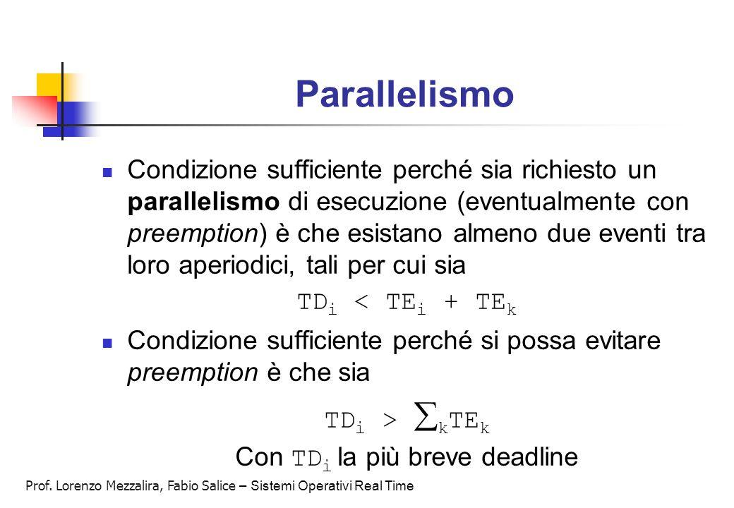 Prof. Lorenzo Mezzalira, Fabio Salice – Sistemi Operativi Real Time Parallelismo Condizione sufficiente perché sia richiesto un parallelismo di esecuz