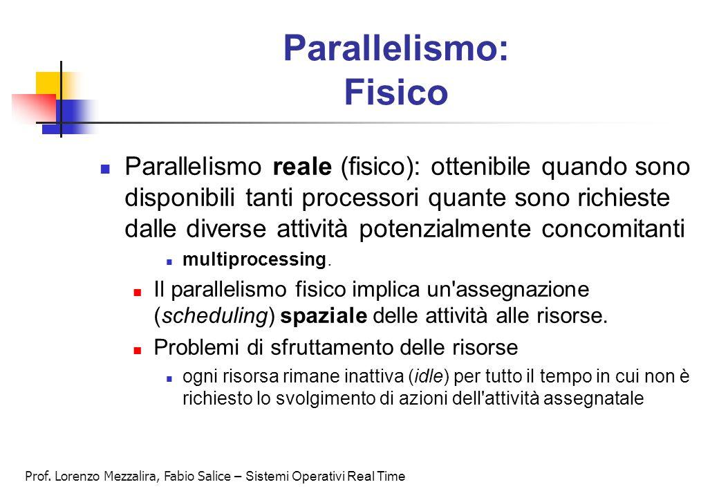 Prof. Lorenzo Mezzalira, Fabio Salice – Sistemi Operativi Real Time Parallelismo: Fisico Parallelismo reale (fisico): ottenibile quando sono disponibi
