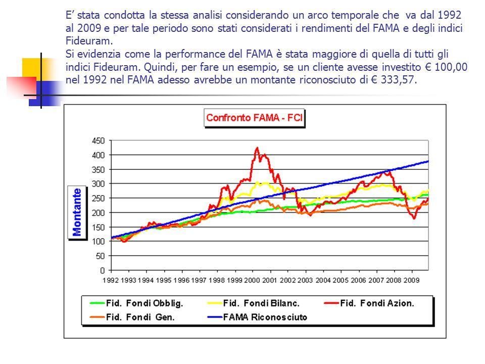 E' stata condotta la stessa analisi considerando un arco temporale che va dal 1992 al 2009 e per tale periodo sono stati considerati i rendimenti del