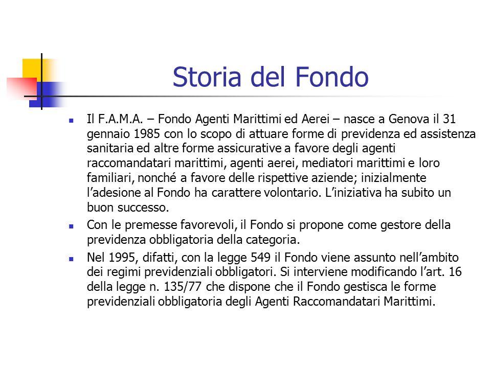 Storia del Fondo Il F.A.M.A. – Fondo Agenti Marittimi ed Aerei – nasce a Genova il 31 gennaio 1985 con lo scopo di attuare forme di previdenza ed assi
