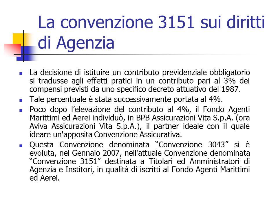La convenzione 3151 sui diritti di Agenzia La decisione di istituire un contributo previdenziale obbligatorio si tradusse agli effetti pratici in un c