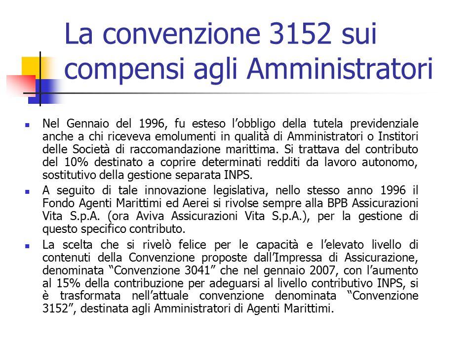 La convenzione 3152 sui compensi agli Amministratori Nel Gennaio del 1996, fu esteso l'obbligo della tutela previdenziale anche a chi riceveva emolume