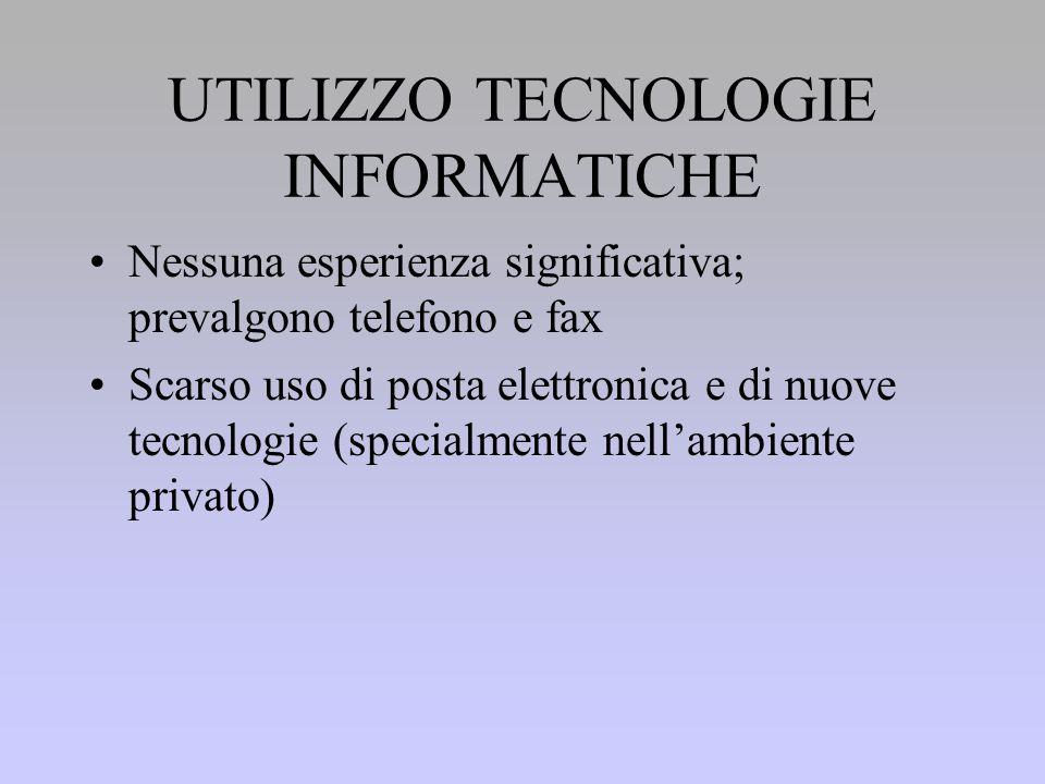 UTILIZZO TECNOLOGIE INFORMATICHE Nessuna esperienza significativa; prevalgono telefono e fax Scarso uso di posta elettronica e di nuove tecnologie (specialmente nell'ambiente privato)