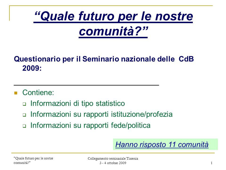 Quale futuro per le nostre comunità Collegamento seminariale Tirrenia 3 - 4 ottobre 2009 1 Quale futuro per le nostre comunità Questionario per il Seminario nazionale delle CdB 2009: ____________________________ Contiene:  Informazioni di tipo statistico  Informazioni su rapporti istituzione/profezia  Informazioni su rapporti fede/politica Hanno risposto 11 comunità