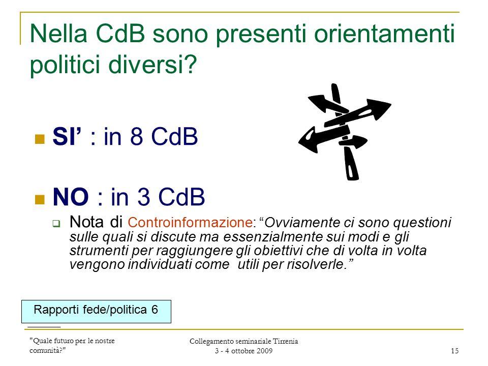 Quale futuro per le nostre comunità Collegamento seminariale Tirrenia 3 - 4 ottobre 2009 15 Nella CdB sono presenti orientamenti politici diversi.