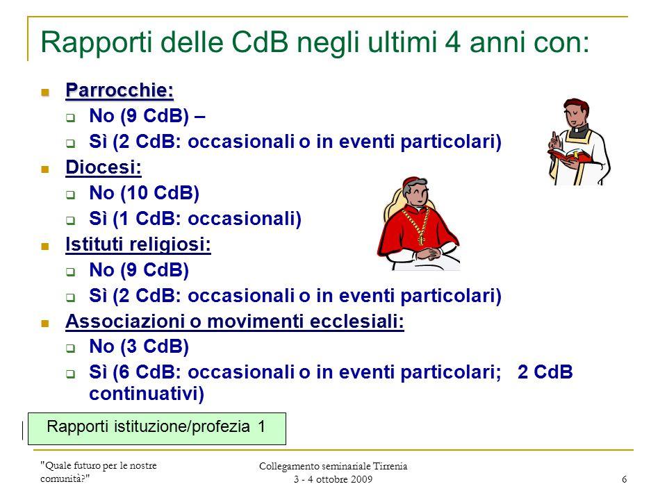 Quale futuro per le nostre comunità? Collegamento seminariale Tirrenia 3 - 4 ottobre 2009 17 Cosa provoca tensione.