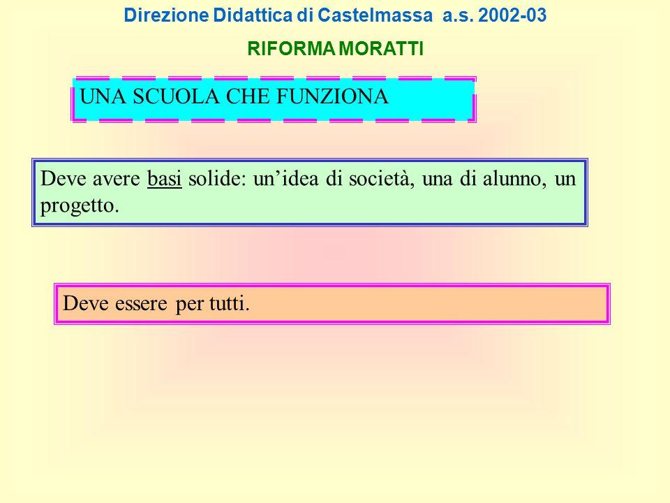 Direzione Didattica di Castelmassa a.s.2002-03 RIFORMA MORATTI Deve riconoscere i problemi.