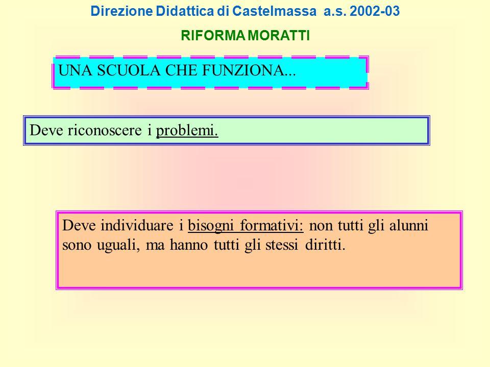 Direzione Didattica di Castelmassa a.s. 2002-03 RIFORMA MORATTI Deve riconoscere i problemi.