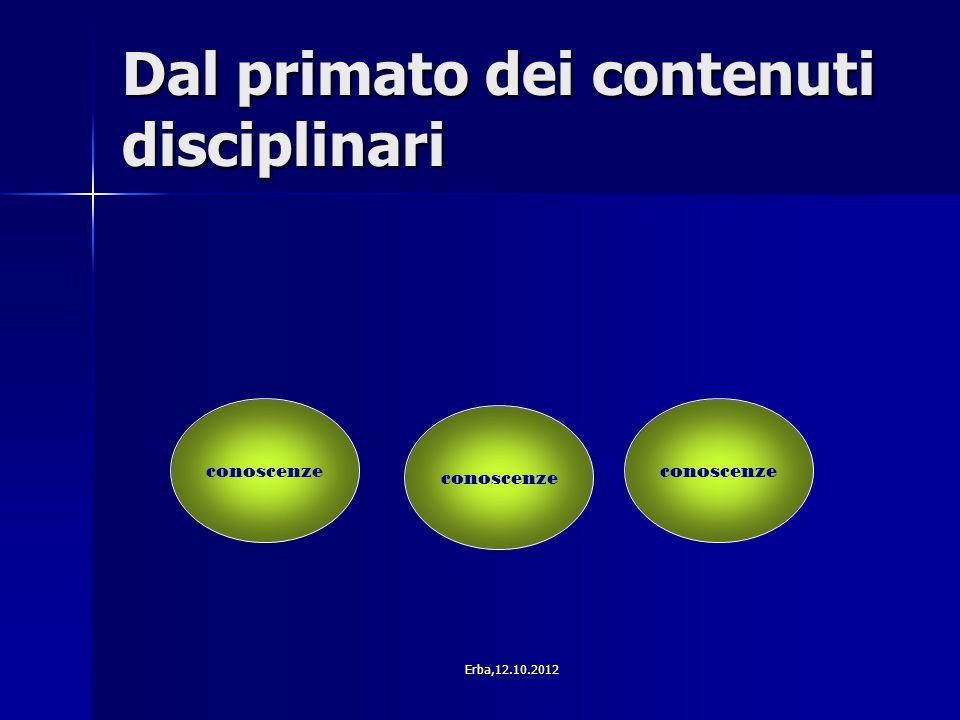 Dal primato dei contenuti disciplinari conoscenze Erba,12.10.2012