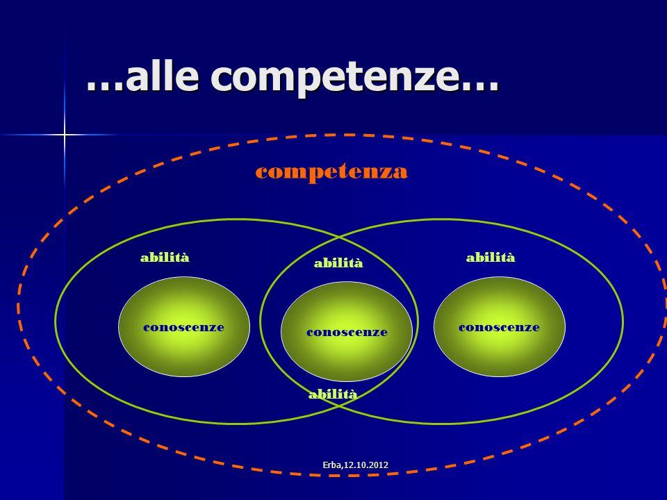 …alle competenze… conoscenze abilità competenza Erba,12.10.2012