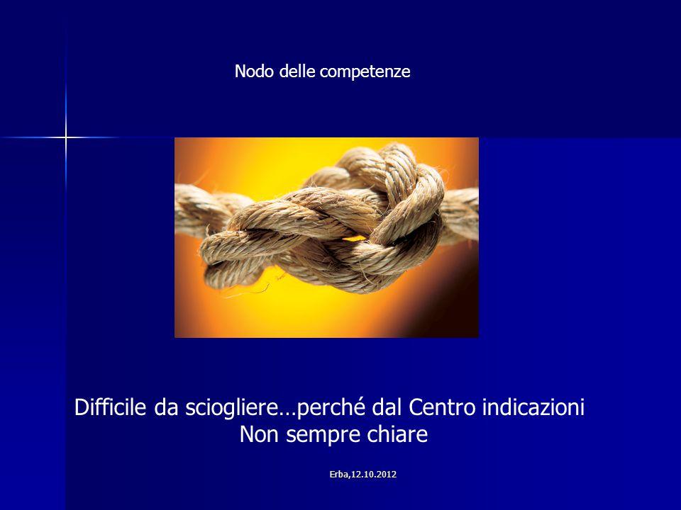 Difficile da sciogliere…perché dal Centro indicazioni Non sempre chiare Nodo delle competenze Erba,12.10.2012