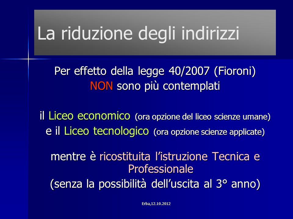 Per effetto della legge 40/2007 (Fioroni) NON sono più contemplati il Liceo economico (ora opzione del liceo scienze umane) e il Liceo tecnologico (or