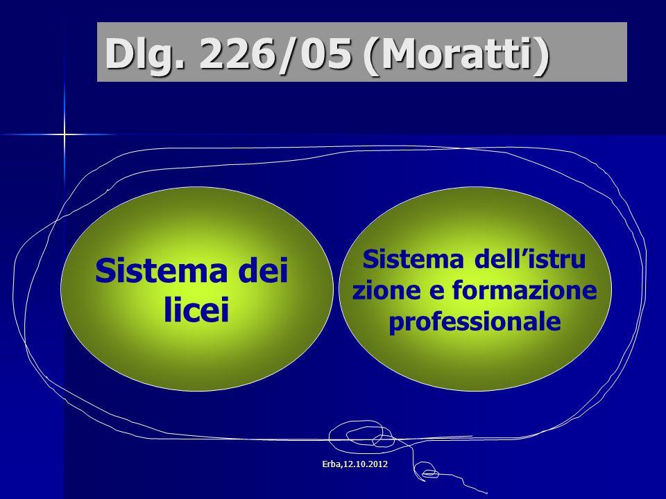 Dlg. 226/05 (Moratti) Sistema dei licei Sistema dell'istru zione e formazione professionale Erba,12.10.2012