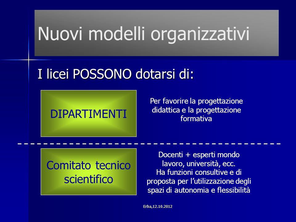 Nuovi modelli organizzativi I licei POSSONO dotarsi di: DIPARTIMENTI Comitato tecnico scientifico Per favorire la progettazione didattica e la progettazione formativa Docenti + esperti mondo lavoro, università, ecc.