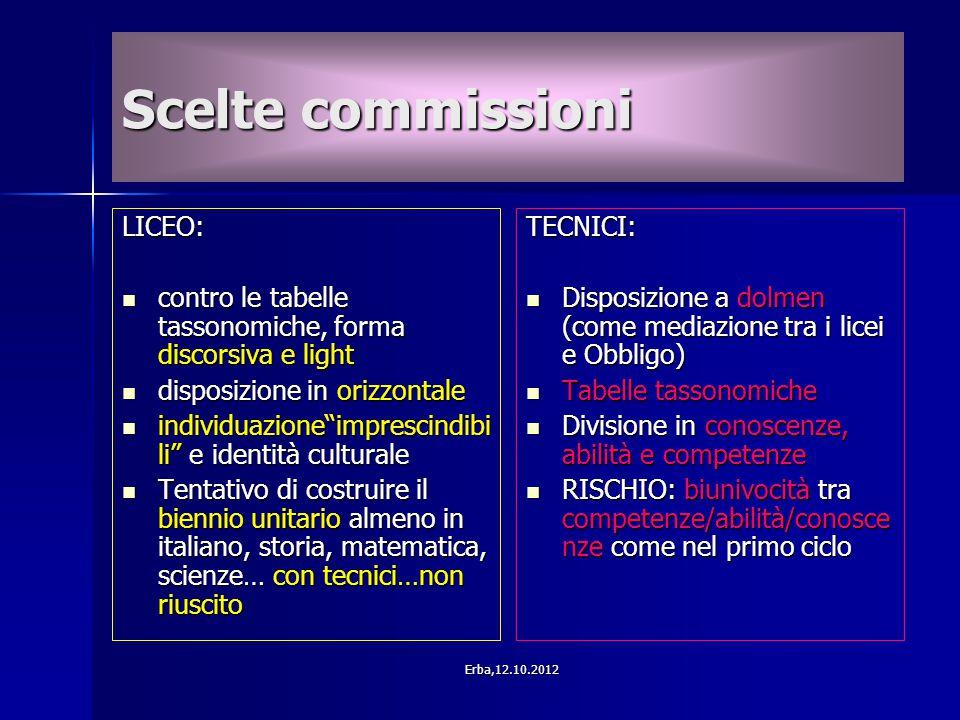 LICEO: contro le tabelle tassonomiche, forma discorsiva e light contro le tabelle tassonomiche, forma discorsiva e light disposizione in orizzontale d