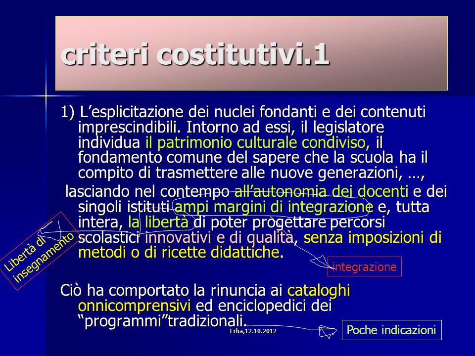 criteri costitutivi.1 1) L'esplicitazione dei nuclei fondanti e dei contenuti imprescindibili.