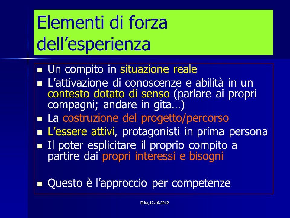 Elementi di forza dell'esperienza Un compito in situazione reale L'attivazione di conoscenze e abilità in un contesto dotato di senso (parlare ai prop